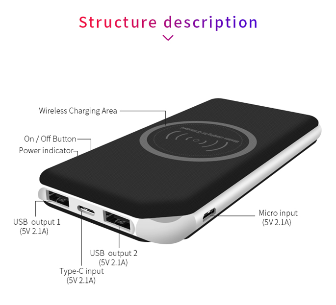 Connectica charging power card wallet cell phone power bank with rfid blocker for travelling-4
